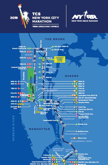 Parcours marathon de New York