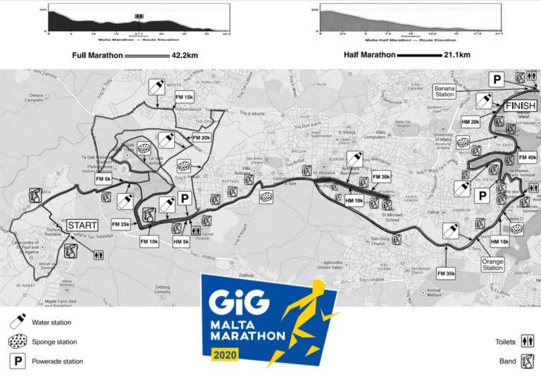 Parcours du marathon de Malte et son semi