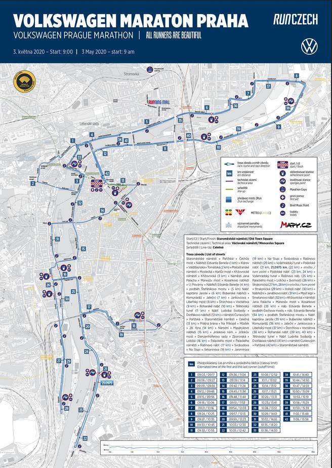 parcours du marathon de Prague