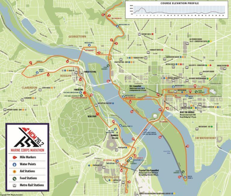 Parcours du marathon de Washington DC