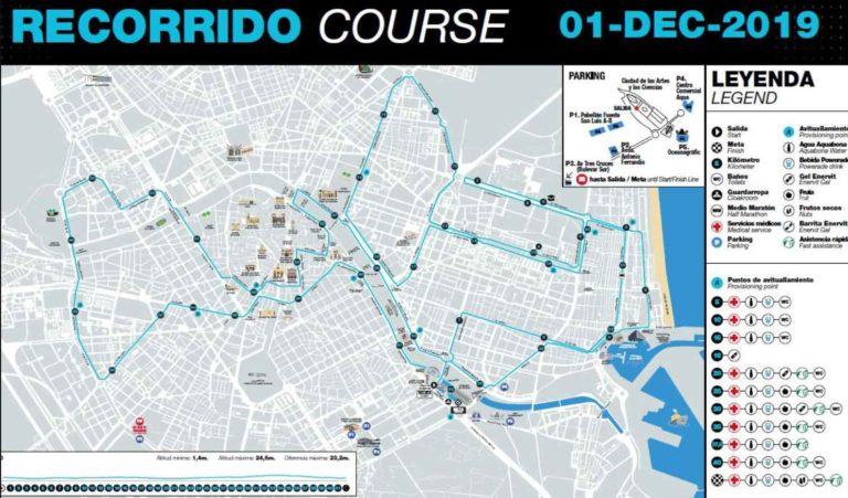 Parcours du marathon de Valence