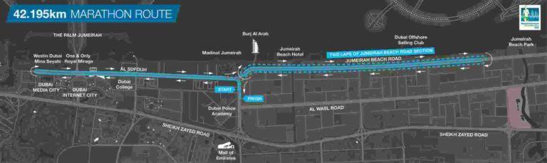 Parcours du marathon de Dubaï