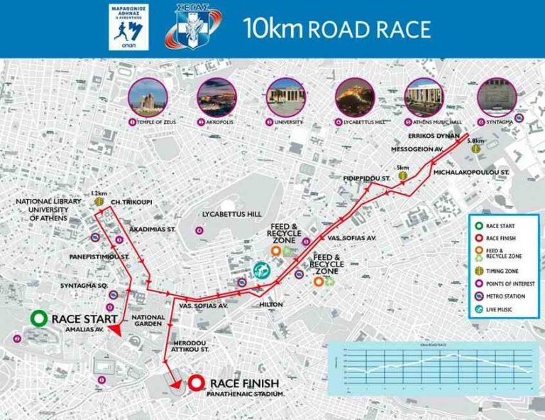 parcours-10km-athenes