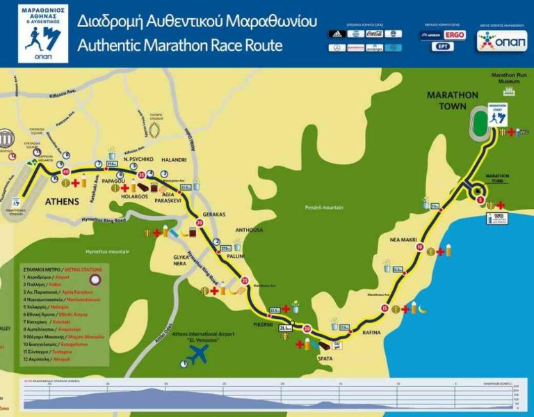 parcours-marathon-athenes